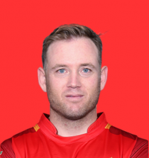 Colin Ingram Cricketer